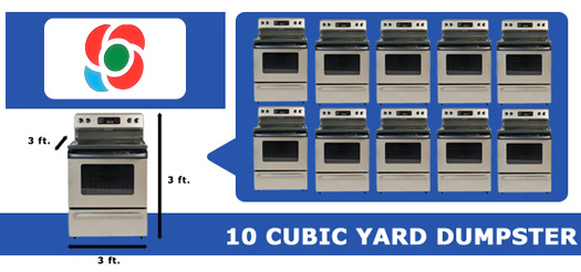 Cubic yard volume comparison for dumpster sizes.